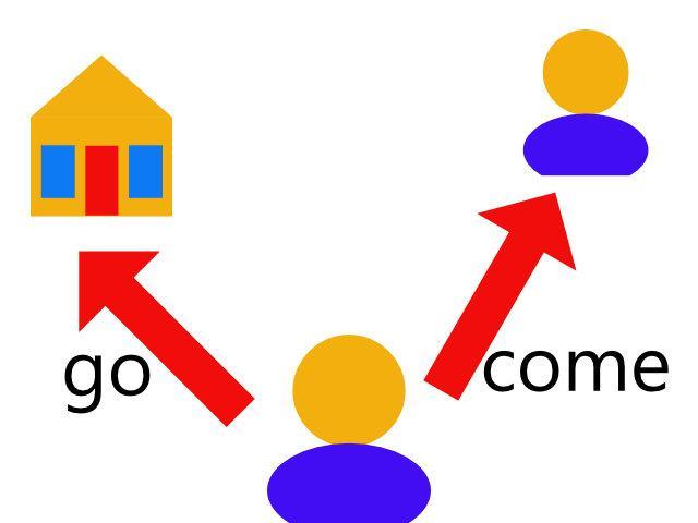 comeとgoの違いと使い分け方:英文法