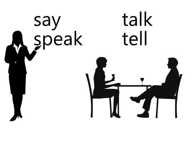 伝達動詞のsay, speak, talk, tellの違いと使い分け方:英文法